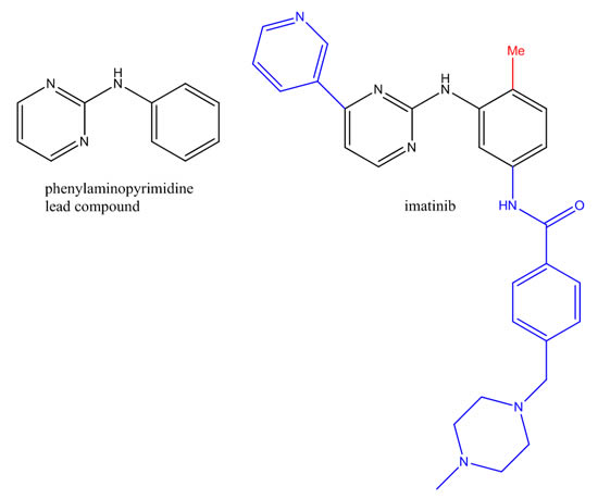 Phenylaminopyrimidine Lead Compound & Imatinib
