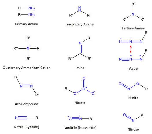 Medicinal Chemistry Glossary