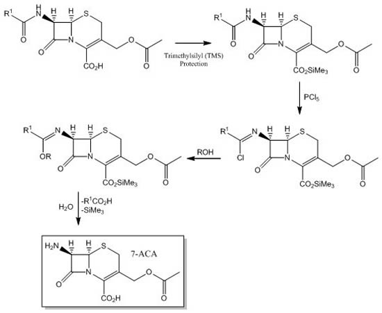 Medicinal Chemistry of Beta-Lactam Antibiotics