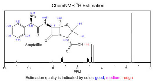 ChemNMR 1h Estimation