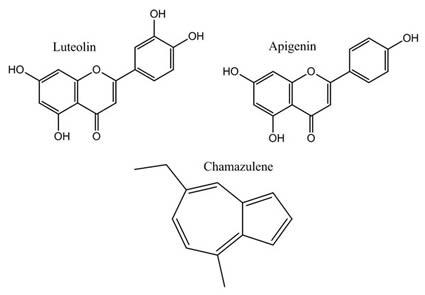 Luteolin-Apigenin-Chamazulene