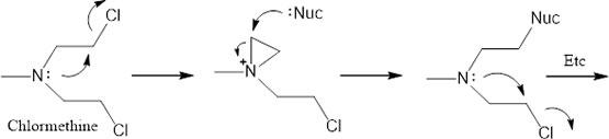 Chlormethine