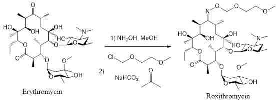 Erythromycin & Roxithromycin