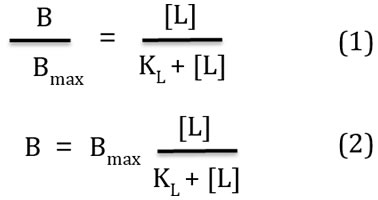 Equation for the specific binding of a radio-ligand L to its receptor