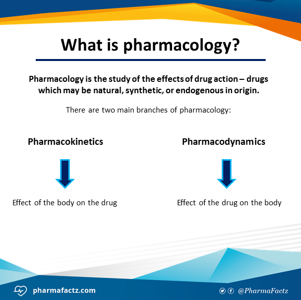 how to learn drugs for pharmacology
