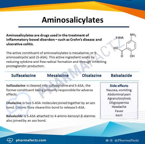 Aminosalicylates