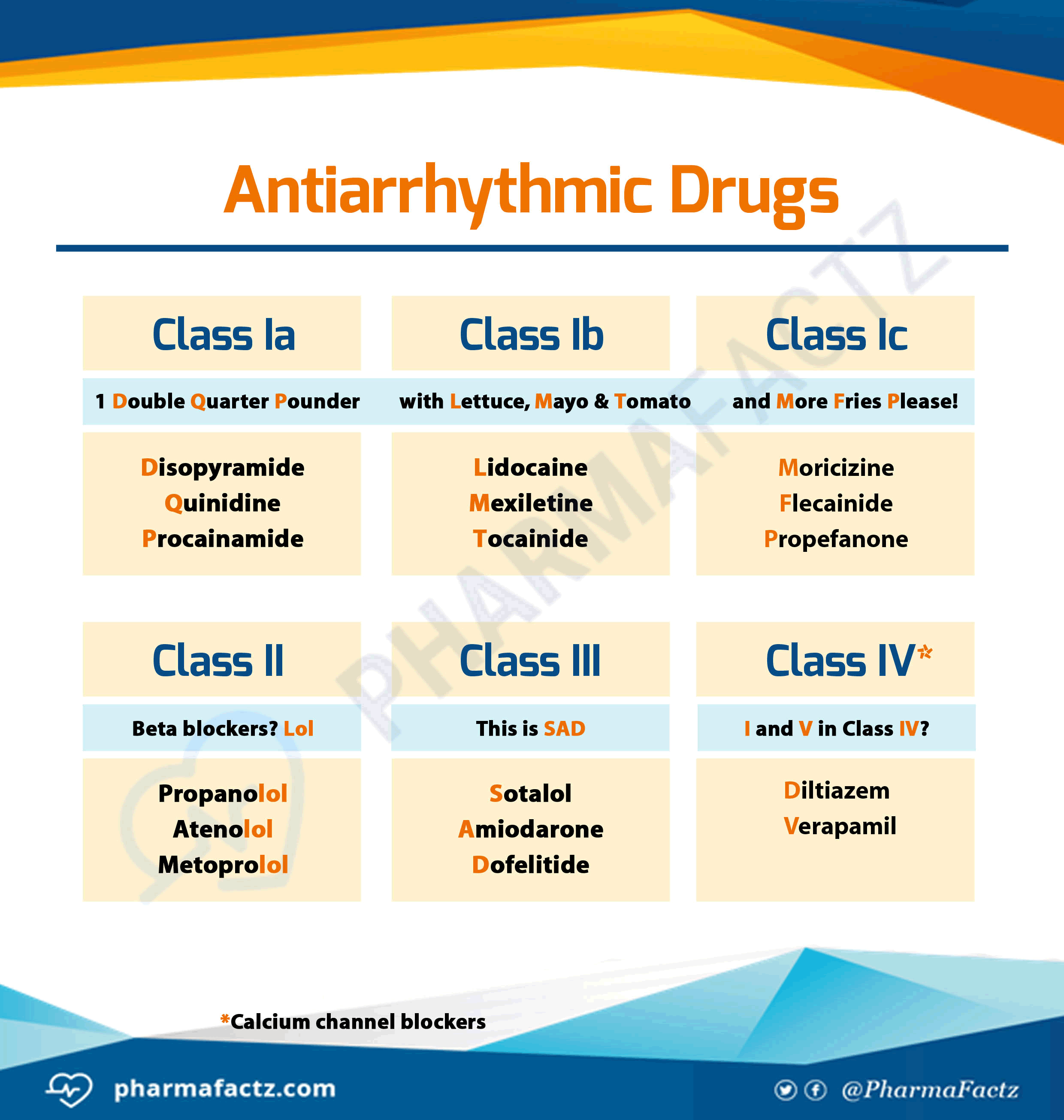 how to remember drugs for pharmacology