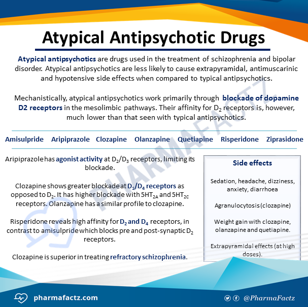 Atypical Antipsychotic Drugs