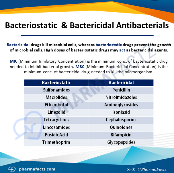 bacteriostatic antibiotics what are they