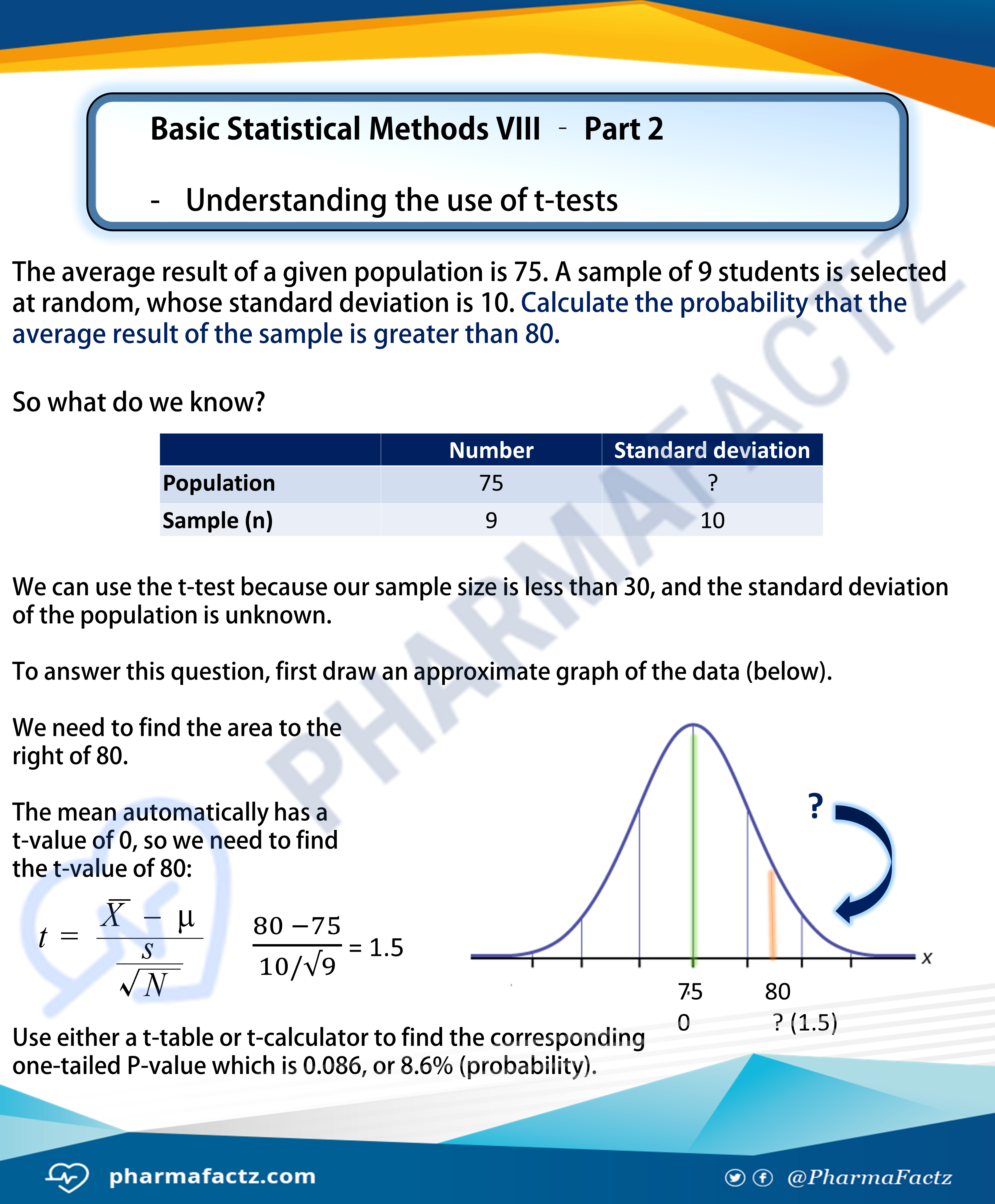 Basic Statistical Methods 8 (Part 2)