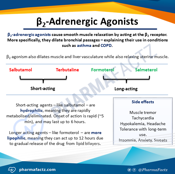 Beta2-Adrenergic Agonists
