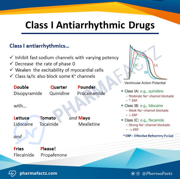 how to remember pharmacology drugs