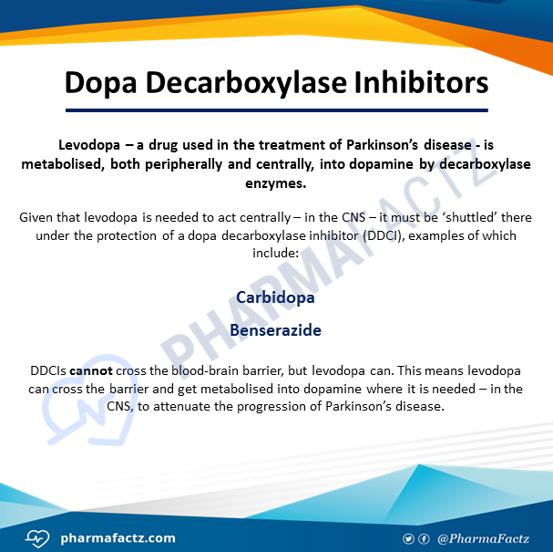 Dopa Decarboxylase Inhibitors