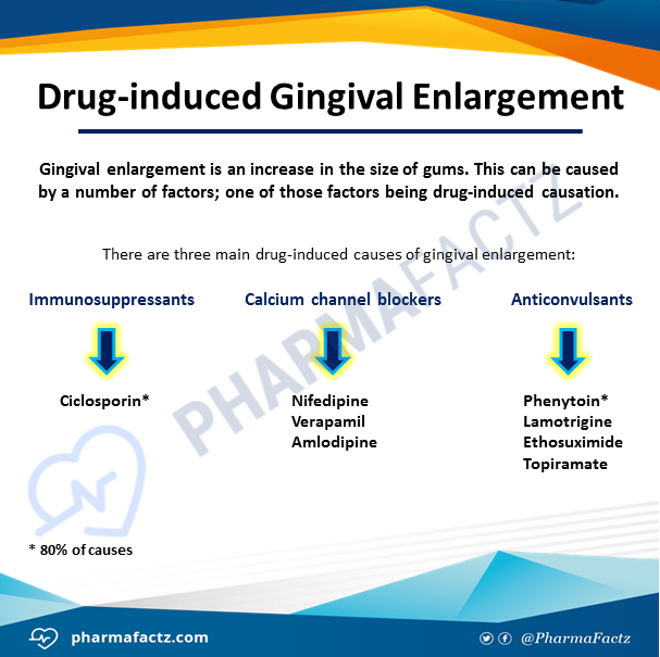 Drug-induced Gingival Enlargement