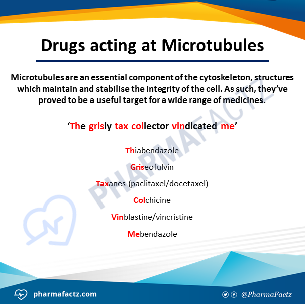 Drugs acting at Microtubules
