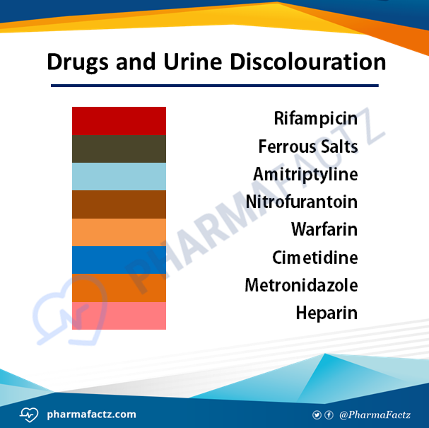 Drugs and Urine Discolouration