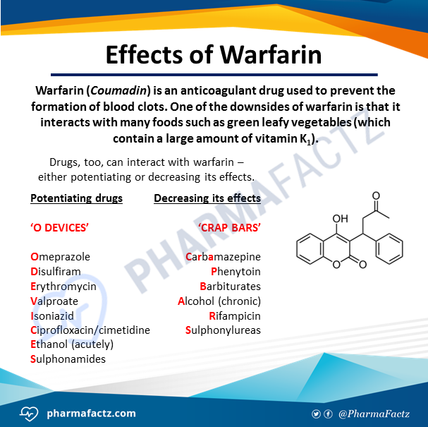 Effects of Warfarin