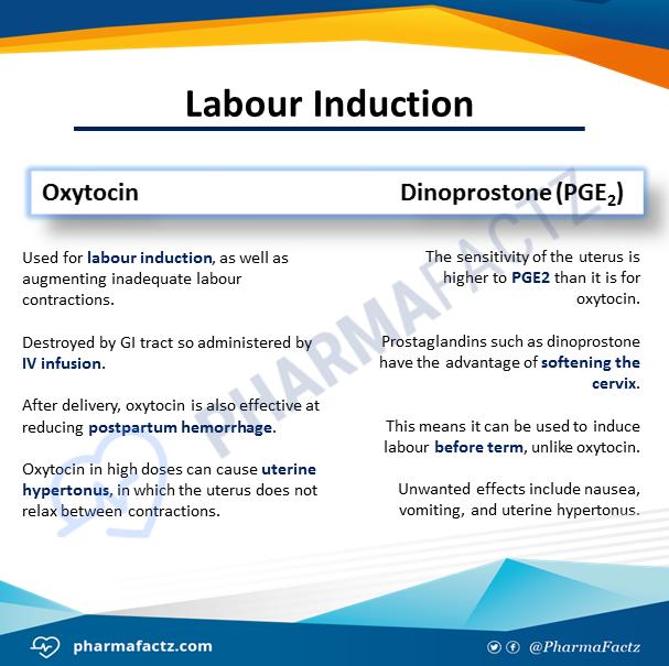Labour Induction