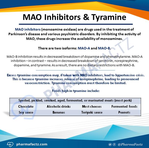 MAO Inhibitors & Tyramine