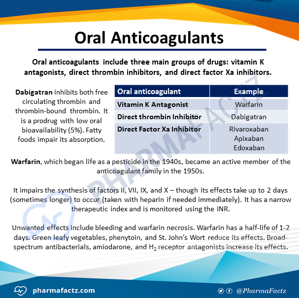 Oral Anticoagulants