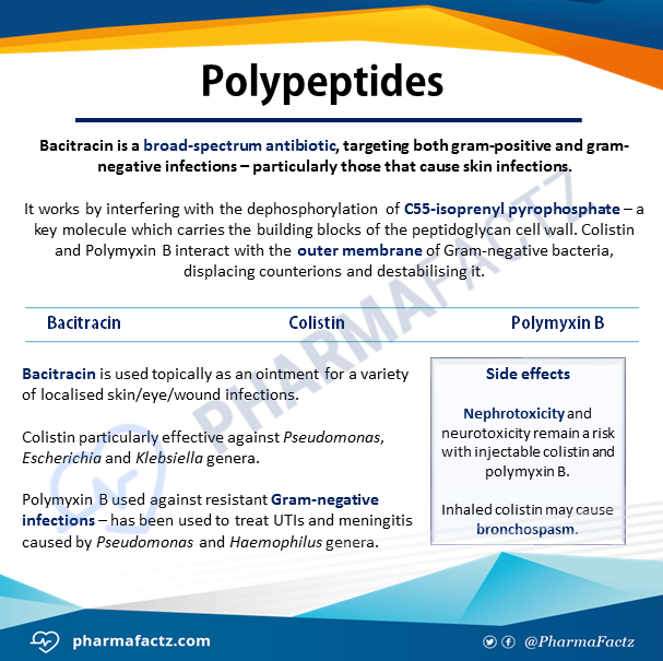 Polypeptides