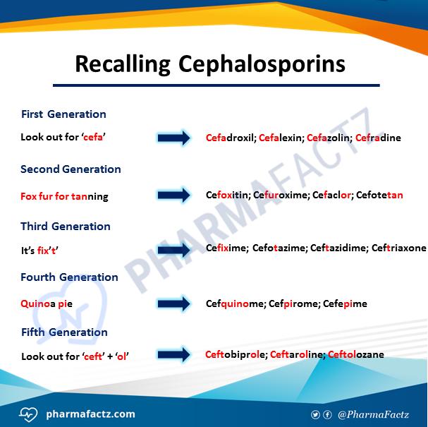 Recalling Cephalosporins