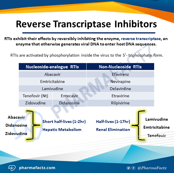Reverse Transcriptase Inhibitors