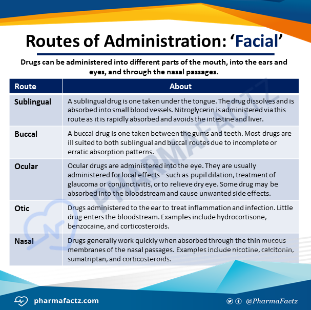 Routes of Administration: 'Facial'