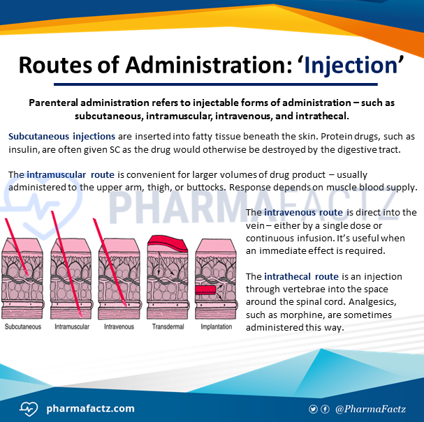 Routes of Administration: 'Injection'
