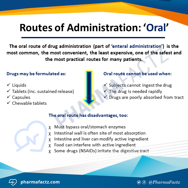 Routes of Administration: 'Oral'