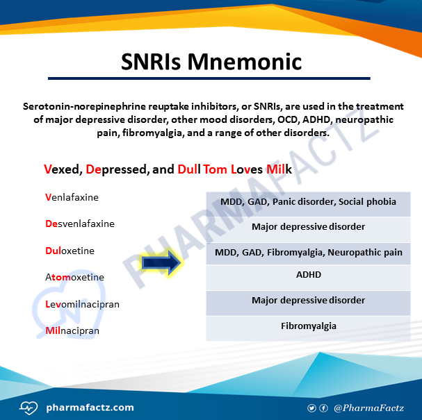 SNRIs Mnemonic