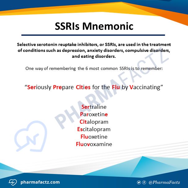 SSRIs Mnemonic