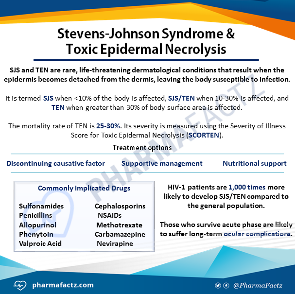 Stevens-Johnson Syndrome & Toxic Epidermal Necrolysis