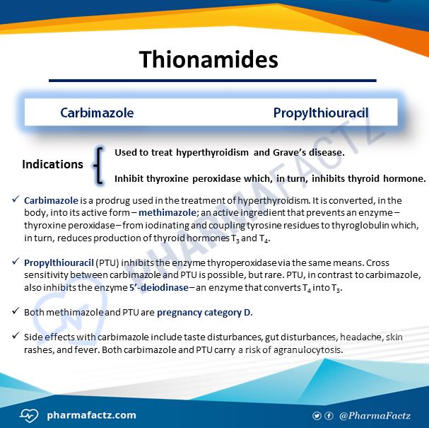 Thionamides