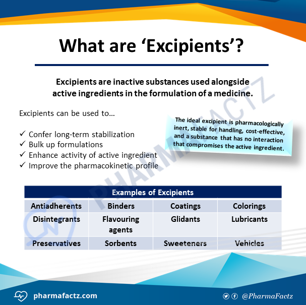 What are 'Excipients'?