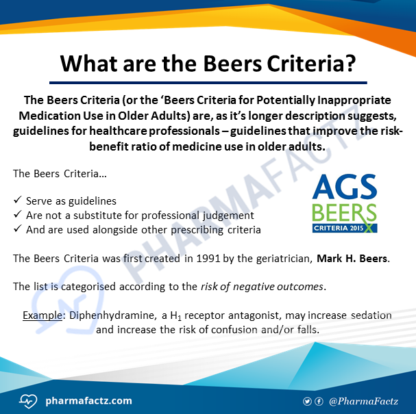 What are the Beers Criteria?