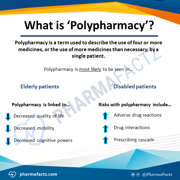 What is 'Polypharmacy'?