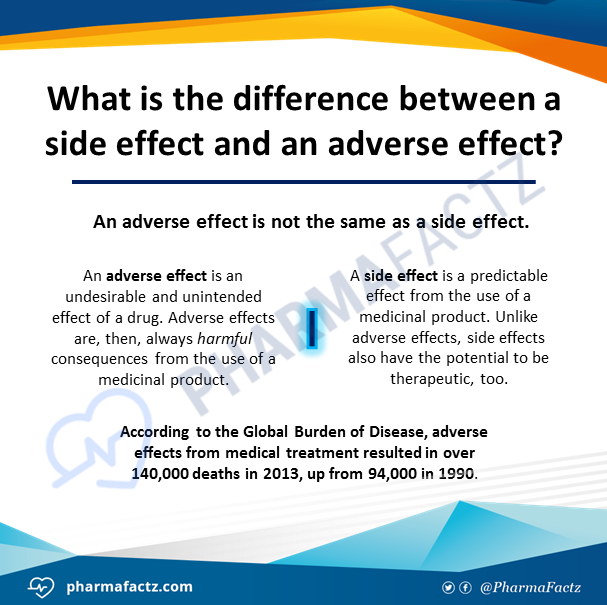 What is the difference between a side effect and an adverse effect?