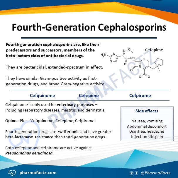 Fourth-Generation Cephalosporins