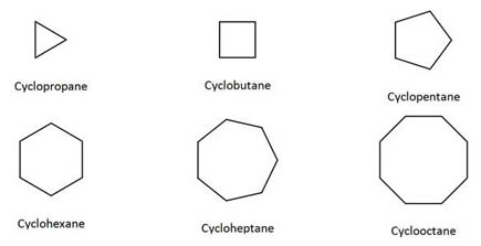 Cyclic Aliphatic Hydrocarbons