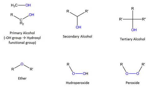 Simple Organooxygen